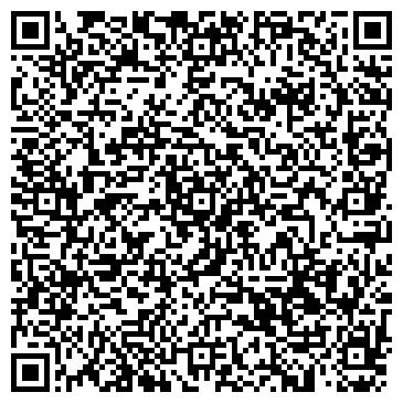 QR-код с контактной информацией организации ПРЕМЬЕР-НОВОСТИ ЗА НЕДЕЛЮ ГАЗЕТА