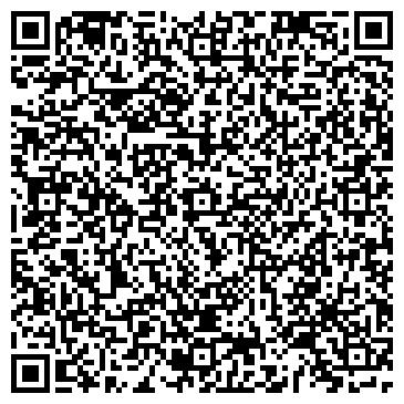 QR-код с контактной информацией организации АВТОХОЗЯЙСТВО ОБЛАСТНОГО УВД