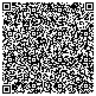 QR-код с контактной информацией организации НАУЧНО-ИССЛЕДОВАТЕЛЬСКИЙ ИНСТИТУТ ЛЕСНОГО ХОЗЯЙСТВА