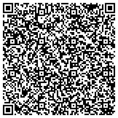 QR-код с контактной информацией организации СБЕРБАНК РОССИИ СЕВЕРО-ЗАПАДНЫЙ БАНК ГАТЧИНСКОЕ ОТДЕЛЕНИЕ № 1895/0830