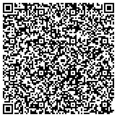 QR-код с контактной информацией организации ОАО Сясьский целлюлозно–бумажный комбинат