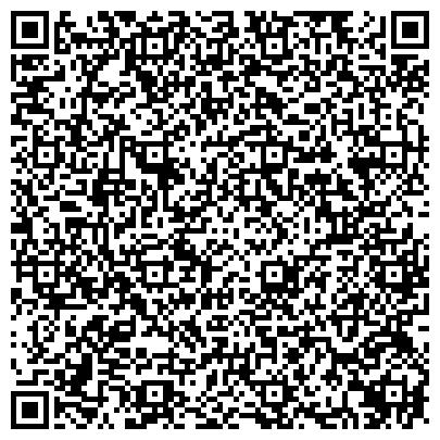 QR-код с контактной информацией организации МЕГАРУСС-Д СТРАХОВАЯ КОМПАНИЯ СЕРТОЛОВСКОЕ ПРЕДСТАВИТЕЛЬСТВО