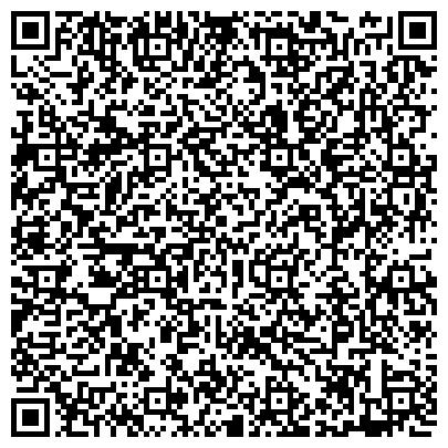 QR-код с контактной информацией организации РОССИЙСКИЙ ГОСУДАРСТВЕННЫЙ ГУМАНИТАРНЫЙ УНИВЕРСИТЕТ (Г. МОСКВА) ФИЛИАЛ