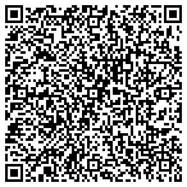 QR-код с контактной информацией организации ООО ИНФОРМ-АУДИТ ЦЕНТР