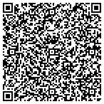 QR-код с контактной информацией организации СВЕТОГОРСКОЕ ГРУЗОВОЕ АТП, ОАО