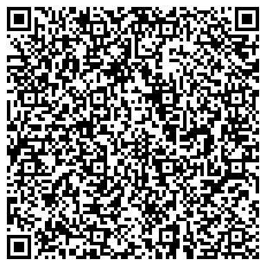 QR-код с контактной информацией организации ГОРОДСКАЯ БОЛЬНИЦА