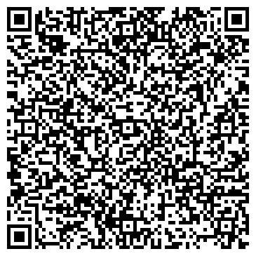 QR-код с контактной информацией организации ЦЕНТРАЛЬНАЯ ГОРОДСКАЯ БИБЛИОТЕКА ААЛТО