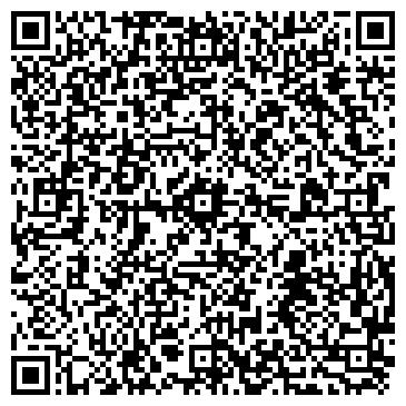QR-код с контактной информацией организации ИСТОРИКО-КРАЕВЕДЧЕСКИЙ МУЗЕЙ Г. ПРИМОРСК