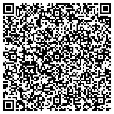 QR-код с контактной информацией организации Музей «Гатчинский дворец»