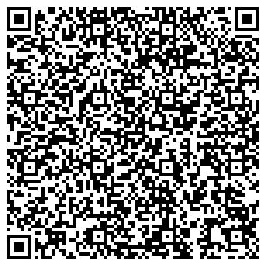QR-код с контактной информацией организации ИНСТИТУТ ЯДЕРНОЙ ФИЗИКИ ИМ. Б.П. КОНСТАНТИНОВА РАН