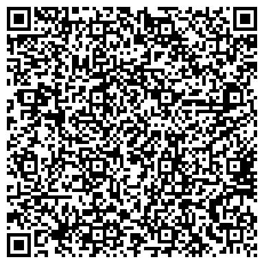 QR-код с контактной информацией организации НЕВА - ПРЕТ-А-ПОРТЕ ТУРИСТИЧЕСКАЯ ФИРМА, ООО
