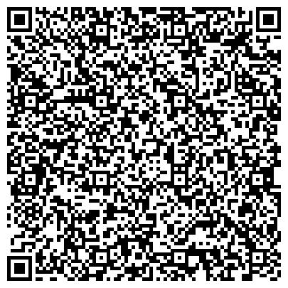 QR-код с контактной информацией организации ПЕТЕРБУРГСКИЙ ИНСТИТУТ ЯДЕРНОЙ ФИЗИКИ ИМ. Б. П. КОНСТАНТИНОВА