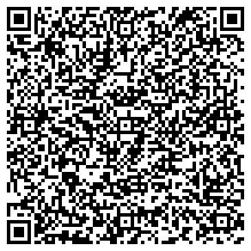 QR-код с контактной информацией организации КОНЦЕРН ЭС СИ ЭЙ ПЭКЭДЖИНГ СПБ