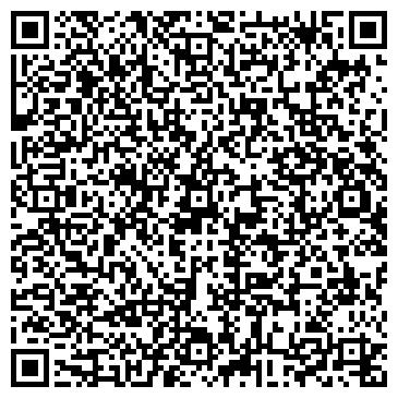 QR-код с контактной информацией организации ЭЛЕКТРОННЫЕ КОМПОНЕНТЫ ЭК