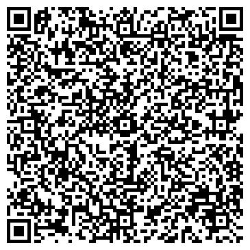 QR-код с контактной информацией организации ГУРЬЕВСК ВОЕННЫЙ КОМИССАРИАТ