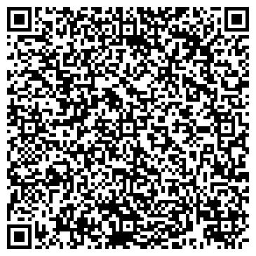 QR-код с контактной информацией организации АСТРА-ОХРАНА ОХРАННОЕ ПРЕДПРИЯТИЕ