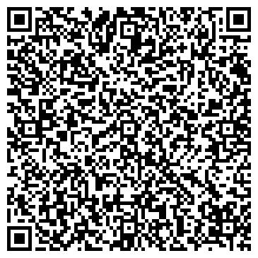 QR-код с контактной информацией организации АВТОРЫНОК КАЛИНИНГРАДА ГАЗЕТА