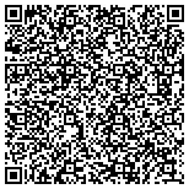 QR-код с контактной информацией организации АРГУМЕНТЫ И ФАКТЫ ГАЗЕТА