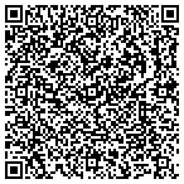 QR-код с контактной информацией организации ГРАЖДАНИН ГАЗЕТА