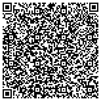 QR-код с контактной информацией организации Медицинская клиника «Гармония»