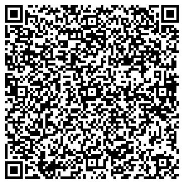 QR-код с контактной информацией организации ГРАФИКА М БАЛТИЯ