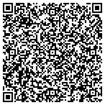 QR-код с контактной информацией организации ЭСКО ЭКСПРЕСС-ТИПОГРАФИЯ