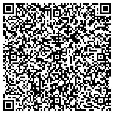 QR-код с контактной информацией организации ЭЛЕКТРОНАЛАДКА СЭЗМ