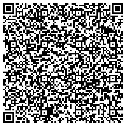 QR-код с контактной информацией организации УВД КАЛИНИНГРАДСКОЙ ОБЛАСТИ МЕДИЦИНСКИЙ ОТДЕЛ