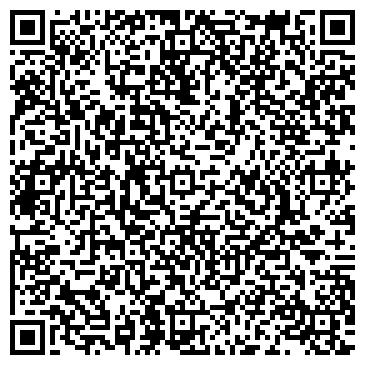 QR-код с контактной информацией организации ЖЕНСКАЯ КОНСУЛЬТАЦИЯ БАЛТИЙСКОГО РАЙОНА