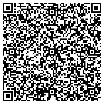 QR-код с контактной информацией организации НАДЕЖДА МЕДИЦИНСКИЙ ЦЕНТР ЗДОРОВЬЯ СЕМЬИ