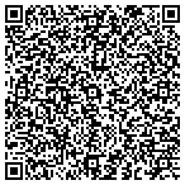 QR-код с контактной информацией организации КОРИС ФАРМАЦЕВТИЧЕСКАЯ ФИРМА