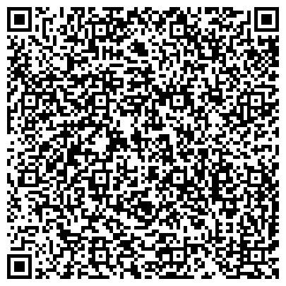 QR-код с контактной информацией организации АНАЛИЗА И МОНИТОРИНГА ОКРУЖАЮЩЕЙ СРЕДЫ ПО КАЛИНИНГРАДСКОЙ ОБЛАСТИ СЕТЕВАЯ ЛАБОРАТОРИЯ