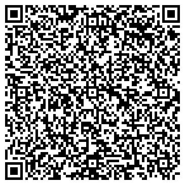 QR-код с контактной информацией организации NOKIA МАГАЗИН МОБИЛЬНЫХ ТЕЛЕФОНОВ