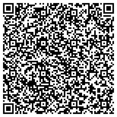 QR-код с контактной информацией организации ЛАБОРАТОРИЯ ИНФОРМАТИКИ И ПРОГРАММНЫХ СРЕДСТВ