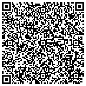 QR-код с контактной информацией организации НОВЫЕ ЭЛЕКТРОННЫЕ ТЕХНОЛОГИИ