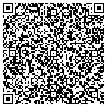 QR-код с контактной информацией организации ЕЛЕНА АВТОРСКОЕ АТЕЛЬЕ