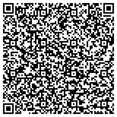 QR-код с контактной информацией организации РЫНКА ЦЕНТРАЛЬНОГО РАЙОНА АДМИНИСТРАЦИЯ