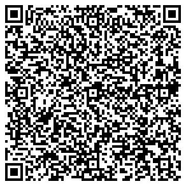 QR-код с контактной информацией организации АККУМУЛЯТОРЫ VARTA