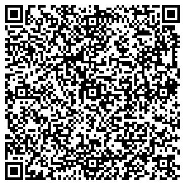 QR-код с контактной информацией организации VARTA АККУМУЛЯТОРЫ
