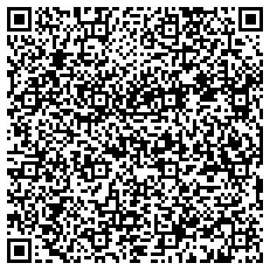 QR-код с контактной информацией организации Р. П. ЭНЕРГО СОВМЕСТНОЕ РОССИЙСКО-ПОЛЬСКОЕ ПРЕДПРИЯТИЕ