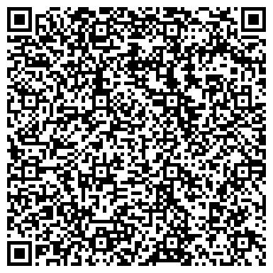 QR-код с контактной информацией организации Лицей 35 имени Буткова В. В.
