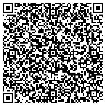 QR-код с контактной информацией организации ЕВРОТЕРМ СТРОИТЕЛЬНАЯ КОМПАНИЯ
