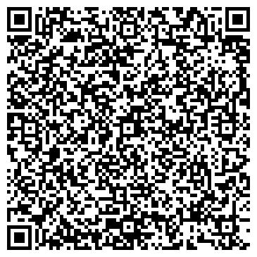 QR-код с контактной информацией организации РЕМОНТ ОТОПИТЕЛЬНОЙ ТЕХНИКИ