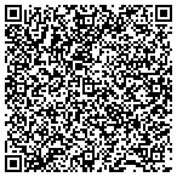 QR-код с контактной информацией организации ГКУЗ РЕЗЕРВ ОБЛАСТНОЙ МЕДИЦИНСКИЙ ЦЕНТР
