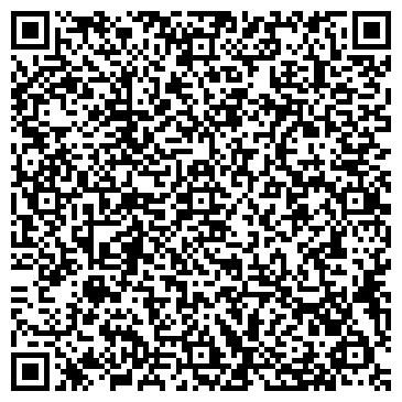 QR-код с контактной информацией организации ЭНЕРГОСФЕРА ПРОМЫШЛЕННАЯ ГРУППА
