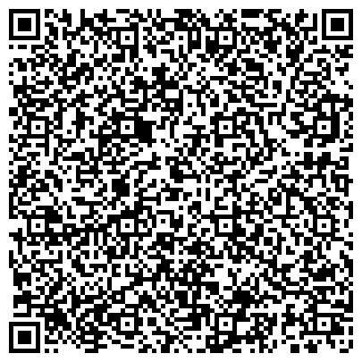 QR-код с контактной информацией организации ИДЕАЛЬНАЯ ТОЧКА - ЦЕНТР СОЦИАЛЬНЫХ И МАРКЕТИНГОВЫХ ИССЛЕДОВАНИЙ