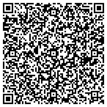 QR-код с контактной информацией организации КАЛИНИНГРАДСКИЙ ИНСТИТУТ ПРЯМЫХ ИНВЕСТИЦИЙ
