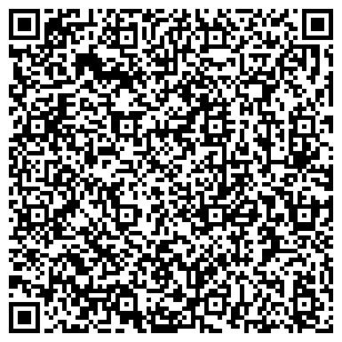 QR-код с контактной информацией организации ОЦЕНКИ НЕДВИЖИМОСТИ И КОНСАЛТИНГА ЦЕНТР
