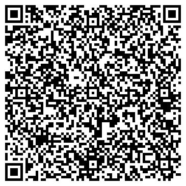 QR-код с контактной информацией организации РОМЕНКО А. В. ЮРИДИЧЕСКОЕ БЮРО