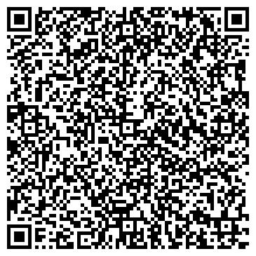 QR-код с контактной информацией организации НОТАРИАЛЬНАЯ КОНТОРА КИРЮХИНОЙ Л. А.